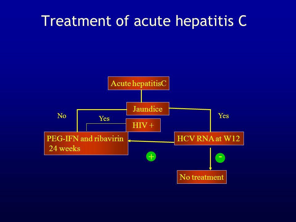 Treatment of acute hepatitis C