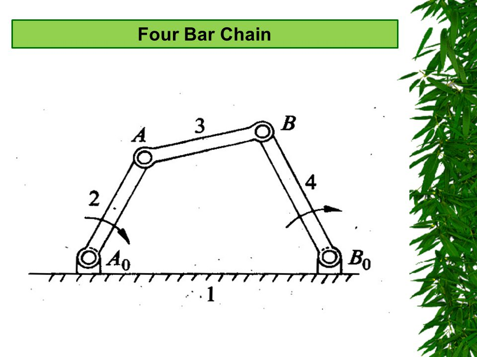 Four Bar Chain
