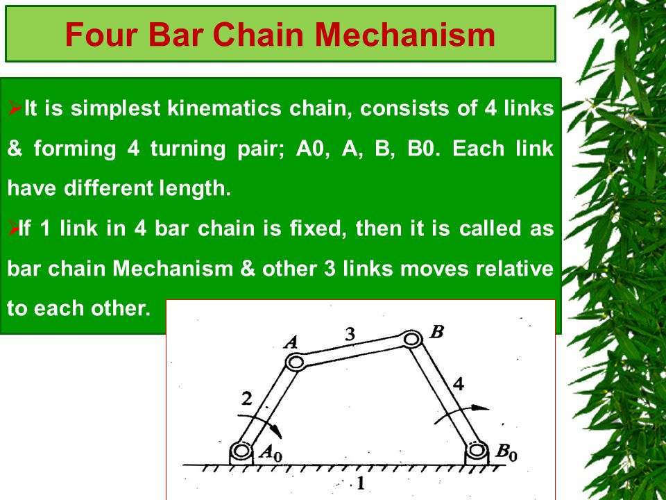 Four Bar Chain Mechanism