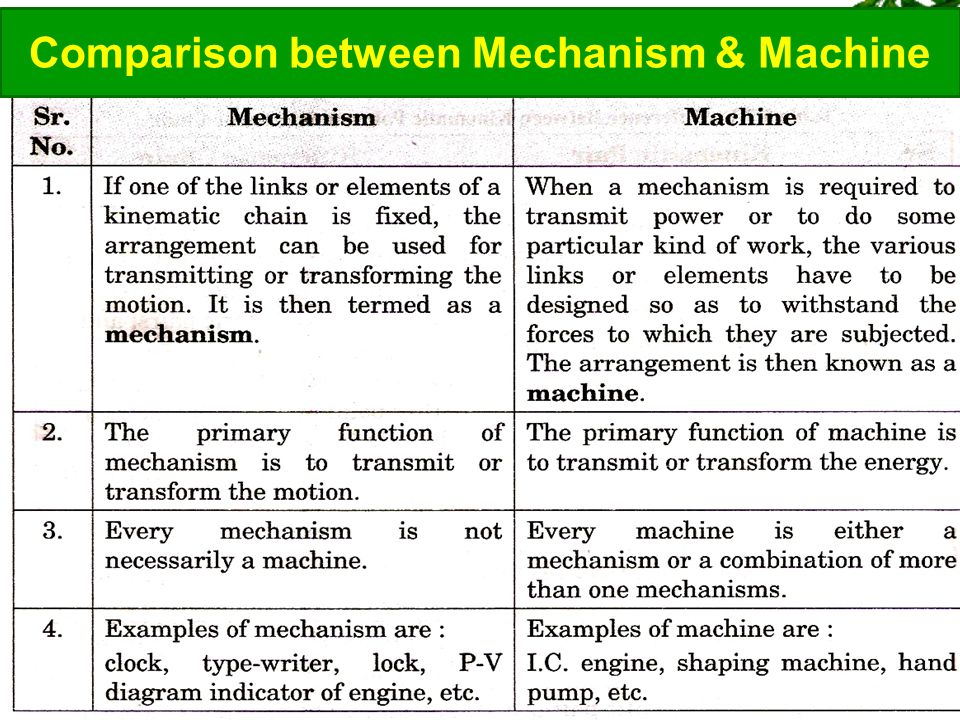 Comparison between Mechanism & Machine