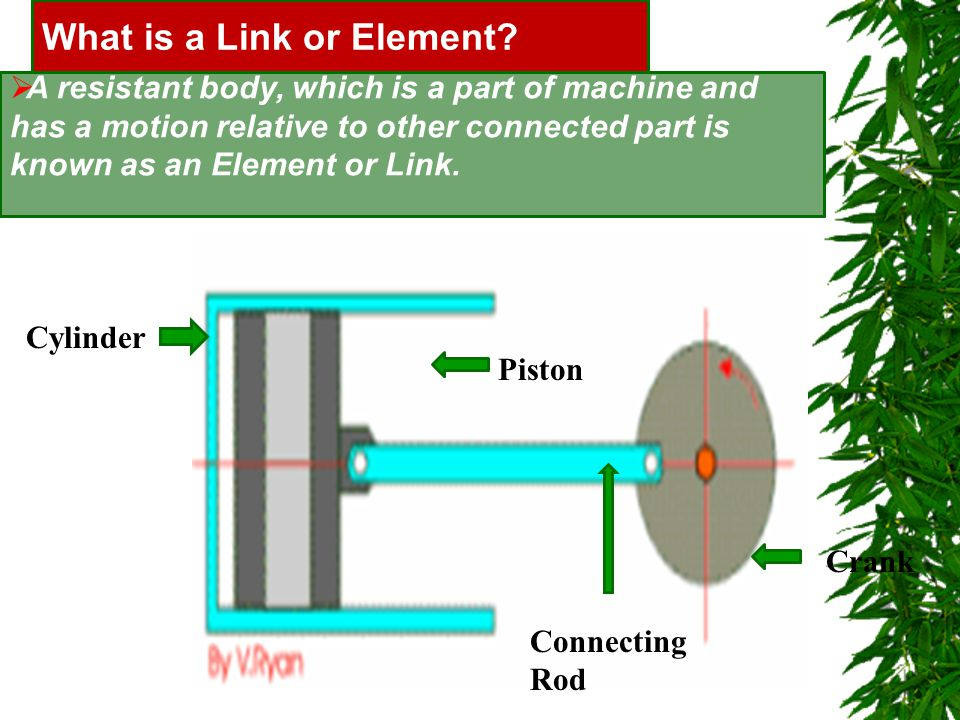 What is a Link or Element