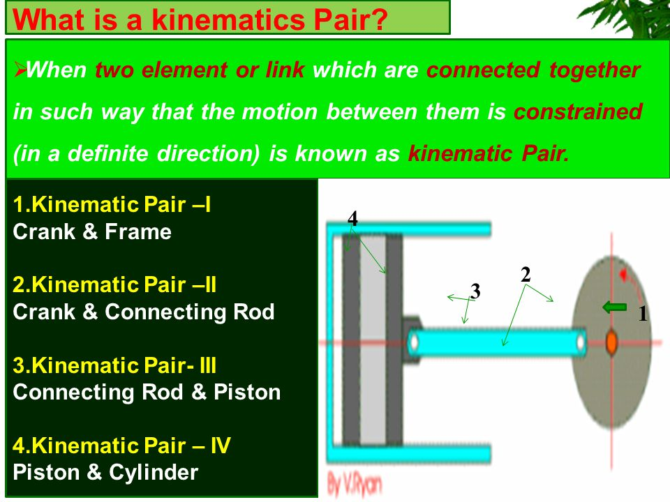 What is a kinematics Pair