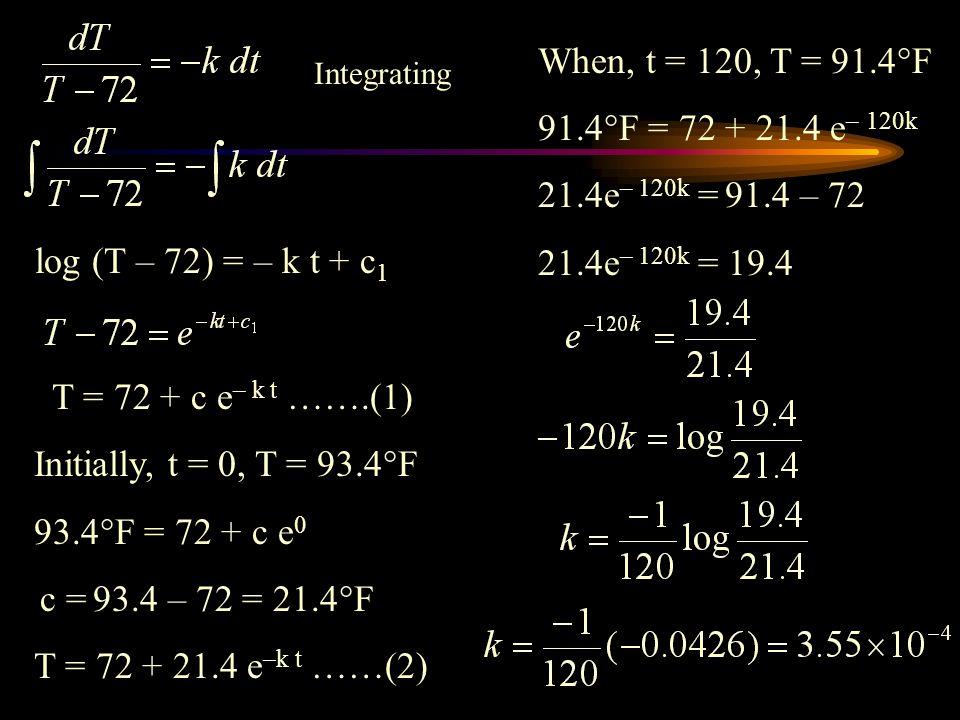When, t = 120, T = 91.4F 91.4F = 72 + 21.4 e– 120k. 21.4e– 120k = 91.4 – 72. 21.4e– 120k = 19.4.