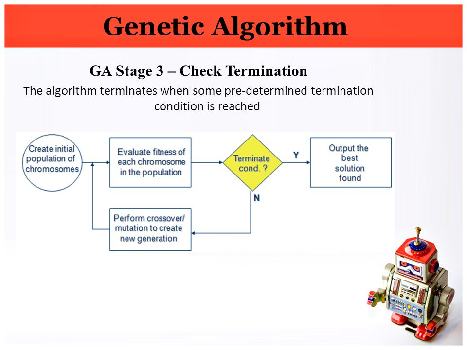 GA Stage 3 – Check Termination