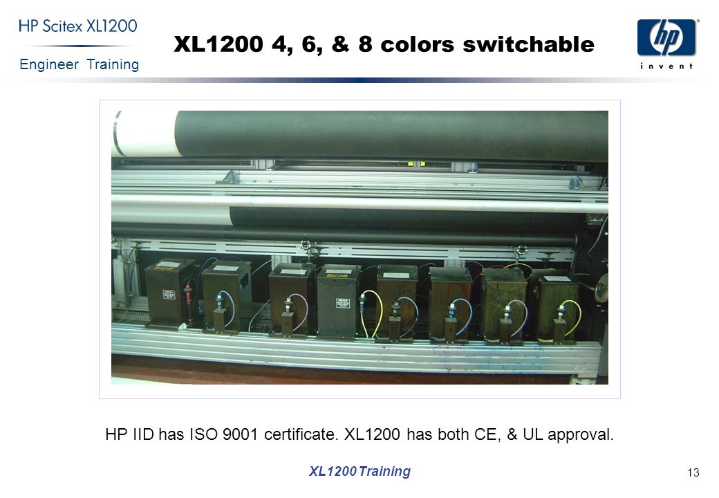 HP IID has ISO 9001 certificate. XL1200 has both CE, & UL approval.