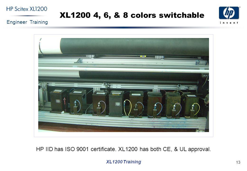 HP IID has ISO 9001 certificate. XL1200 has both CE, & UL approval.