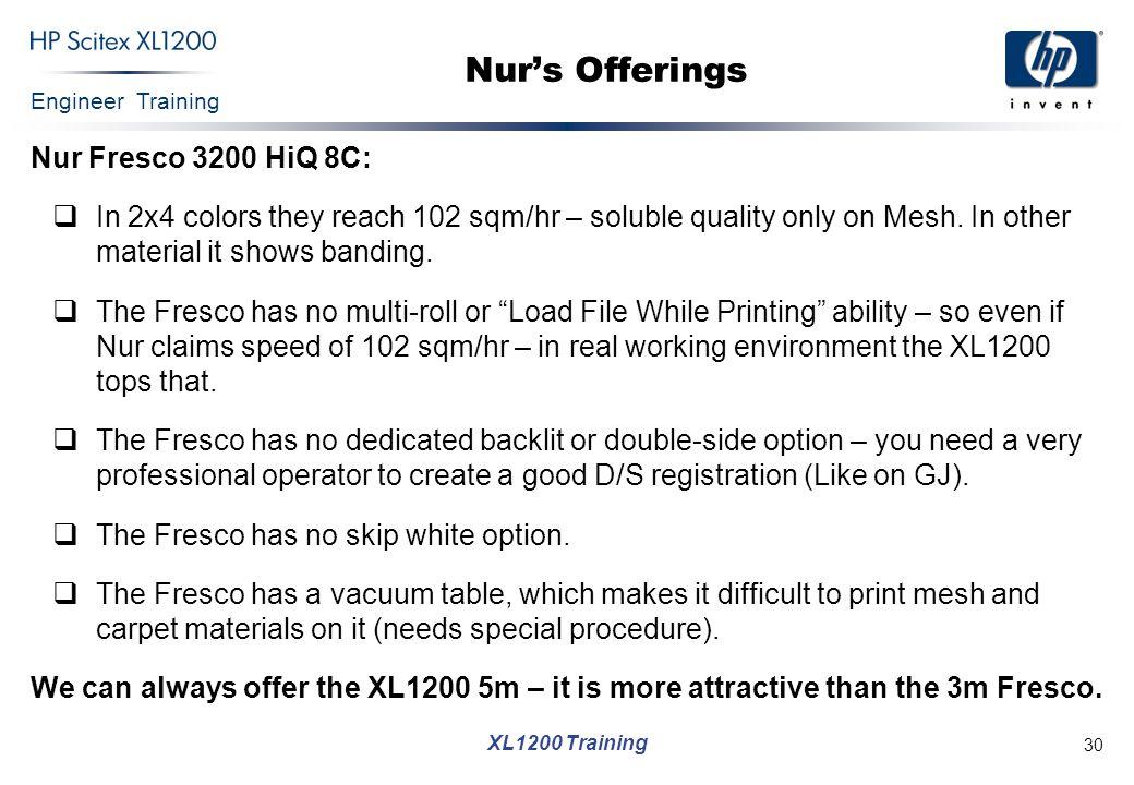 Nur's Offerings Nur Fresco 3200 HiQ 8C: