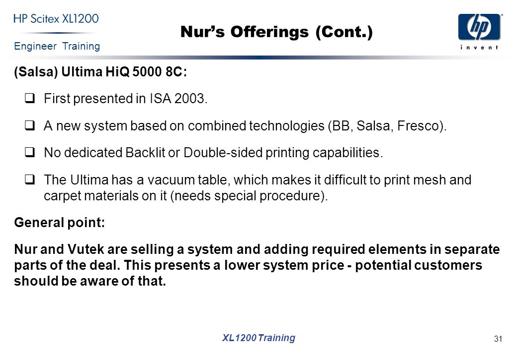 Nur's Offerings (Cont.)