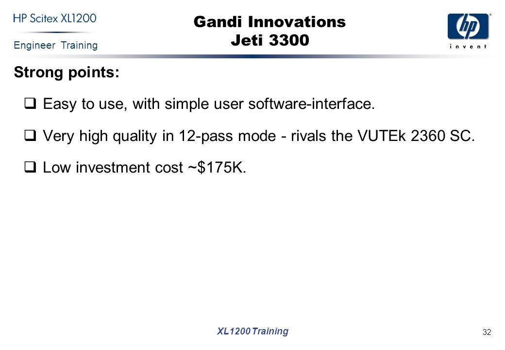 Gandi Innovations Jeti 3300