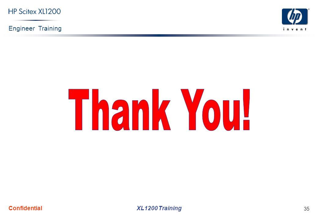 Thank You! Confidential