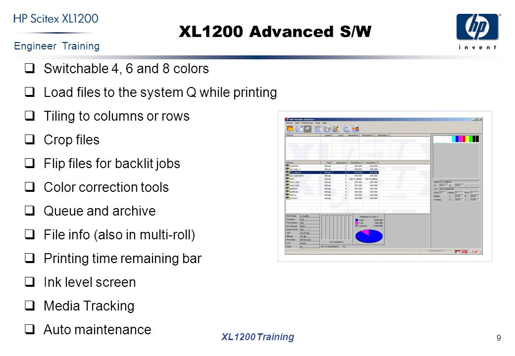 XL1200 Advanced S/W Switchable 4, 6 and 8 colors