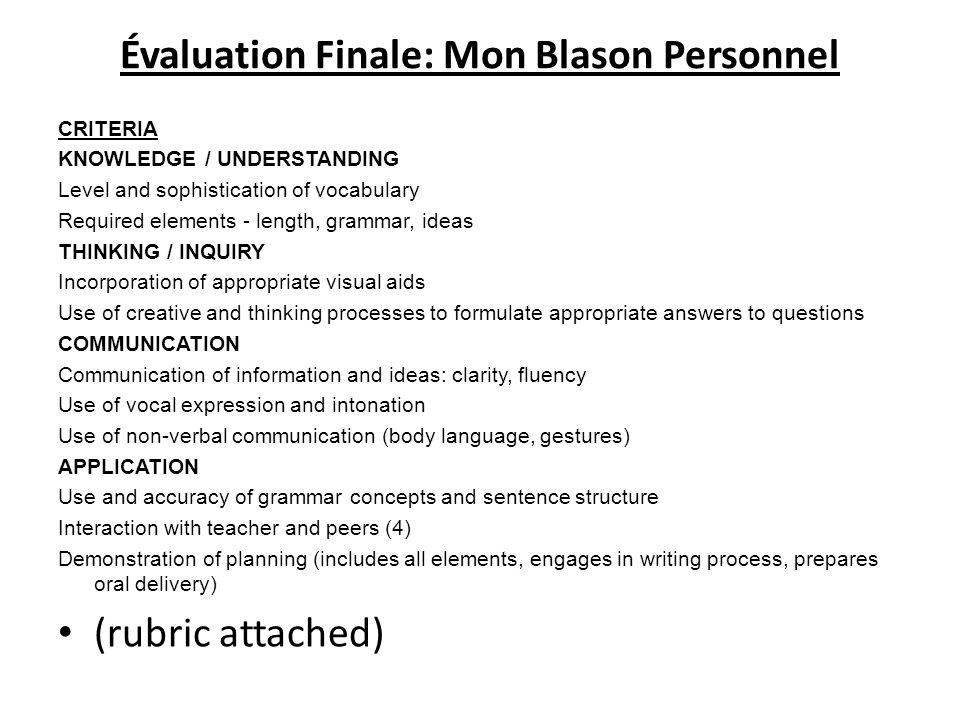 Évaluation Finale: Mon Blason Personnel