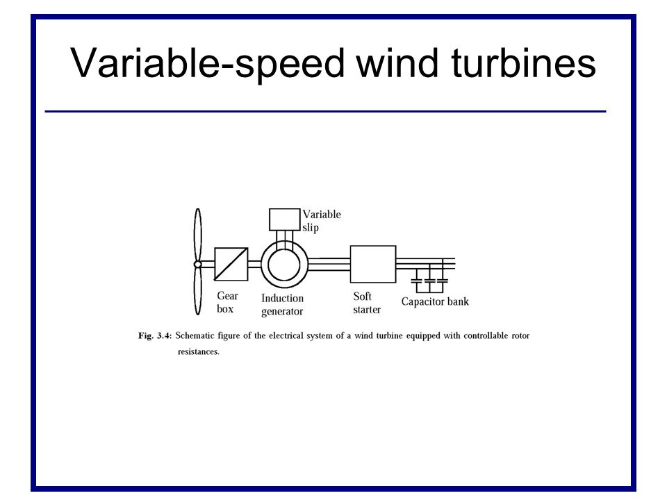Wind Turbine Session ppt video online download