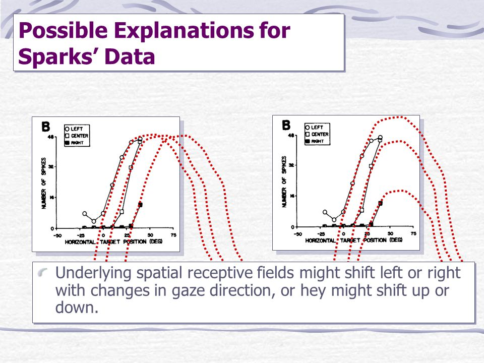 Possible Explanations for Sparks' Data