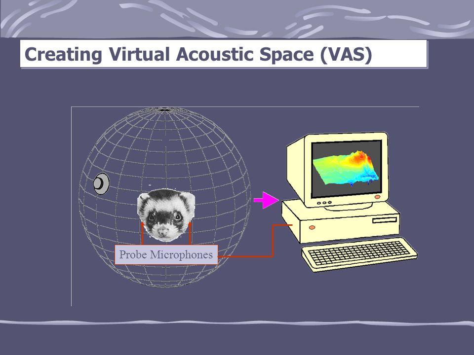 Creating Virtual Acoustic Space (VAS)