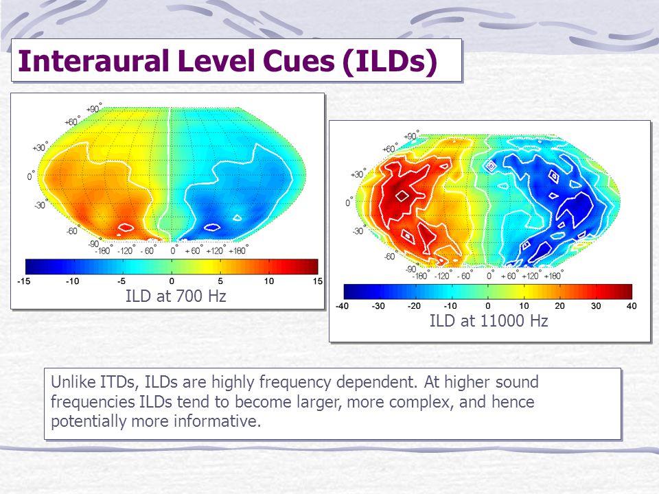 Interaural Level Cues (ILDs)