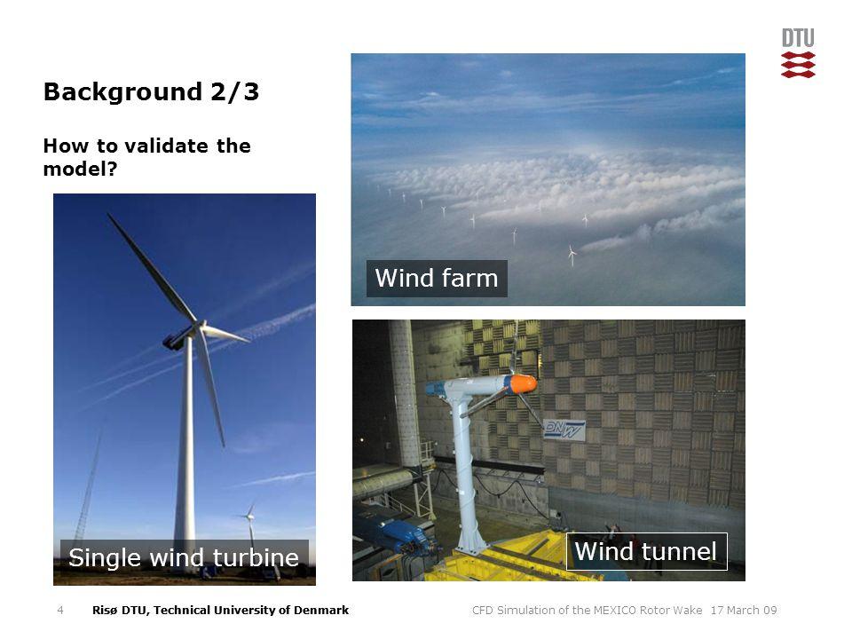 Background 2/3 Wind farm Wind tunnel Single wind turbine
