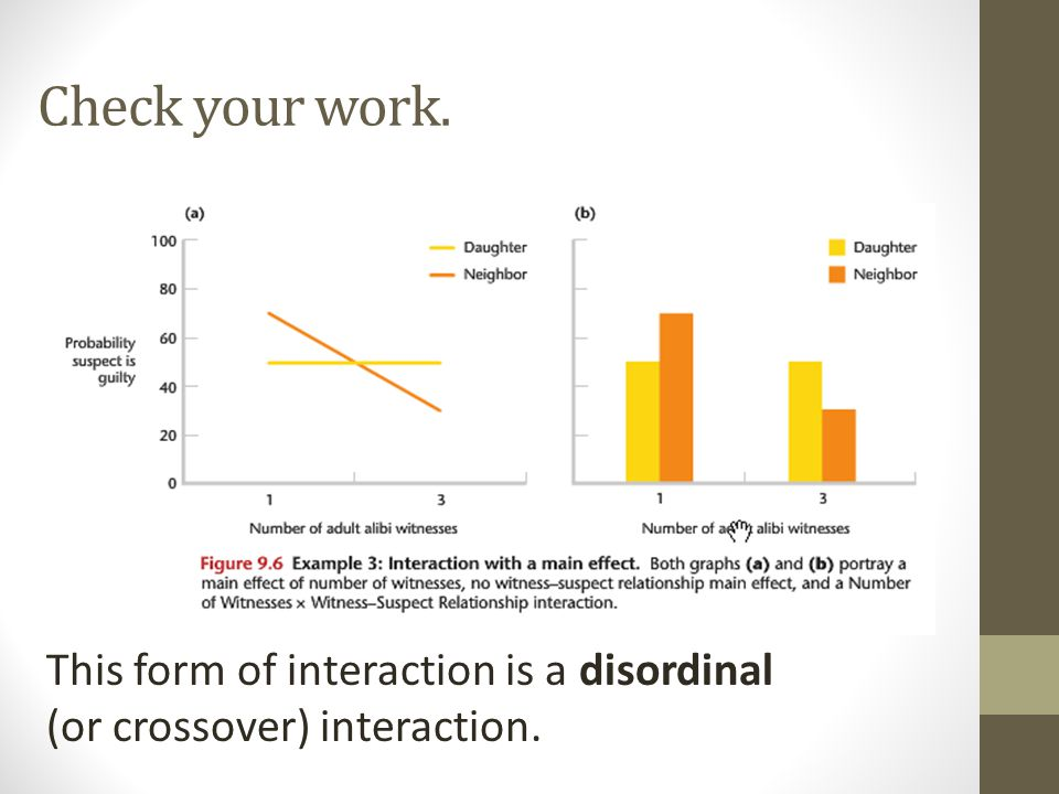 Check your work. This form of interaction is a disordinal