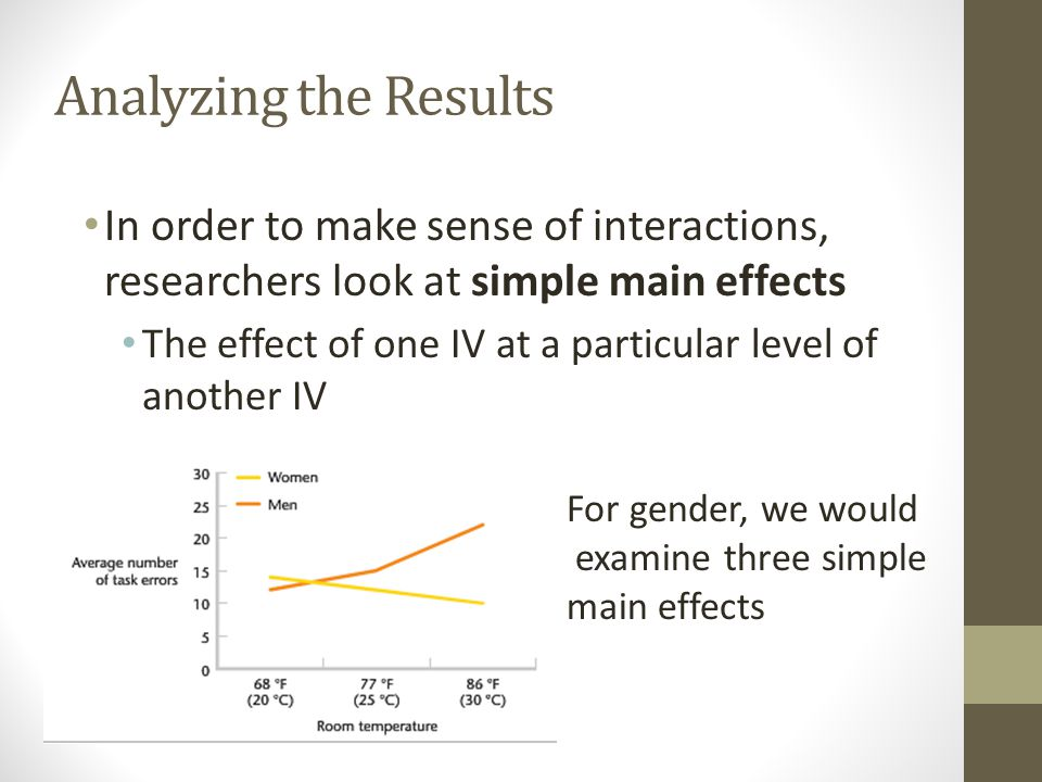 Analyzing the Results In order to make sense of interactions, researchers look at simple main effects.