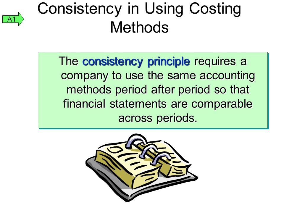 Consistency in Using Costing Methods