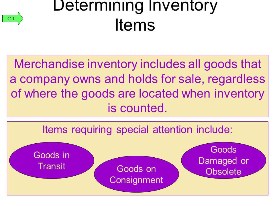 Determining Inventory Items