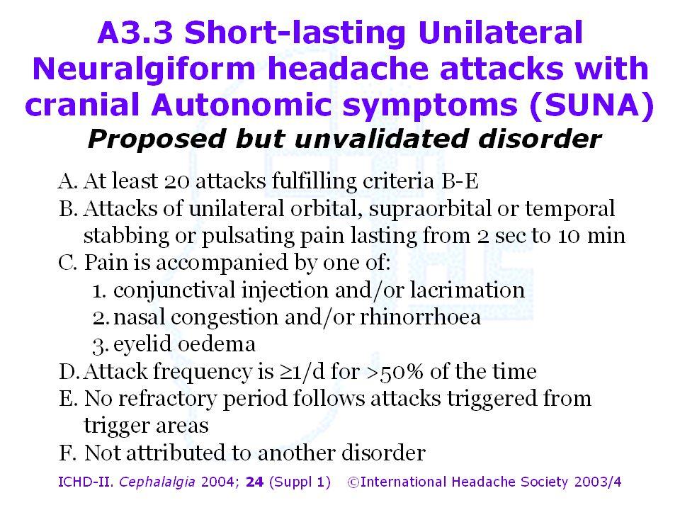 A3.3 Short-lasting Unilateral Neuralgiform headache attacks with cranial Autonomic symptoms (SUNA) Proposed but unvalidated disorder