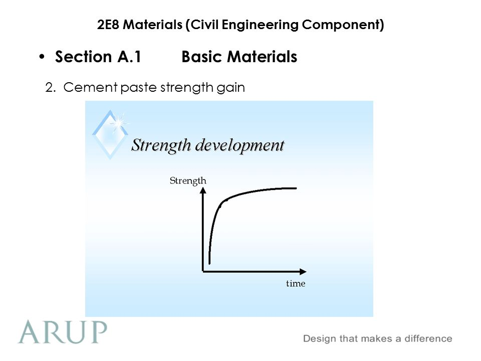 Section A.1 Basic Materials
