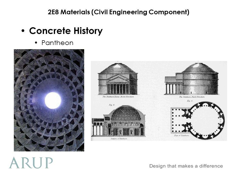 Concrete History Pantheon