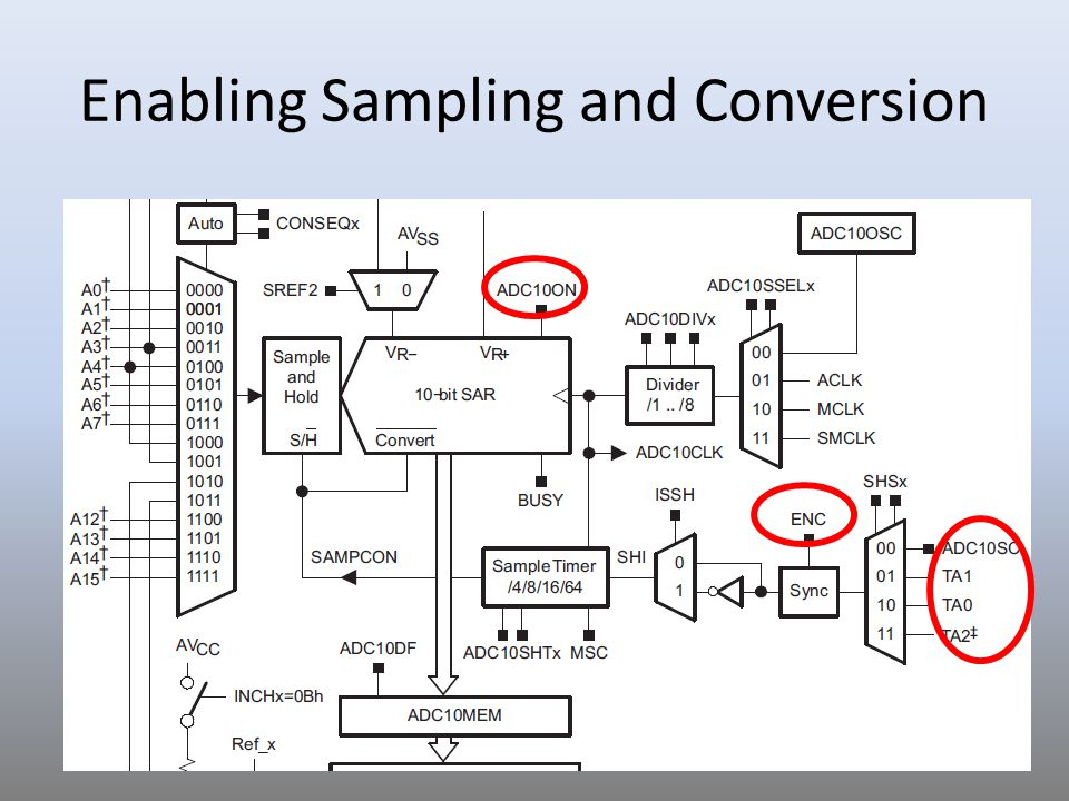 Enabling Sampling and Conversion