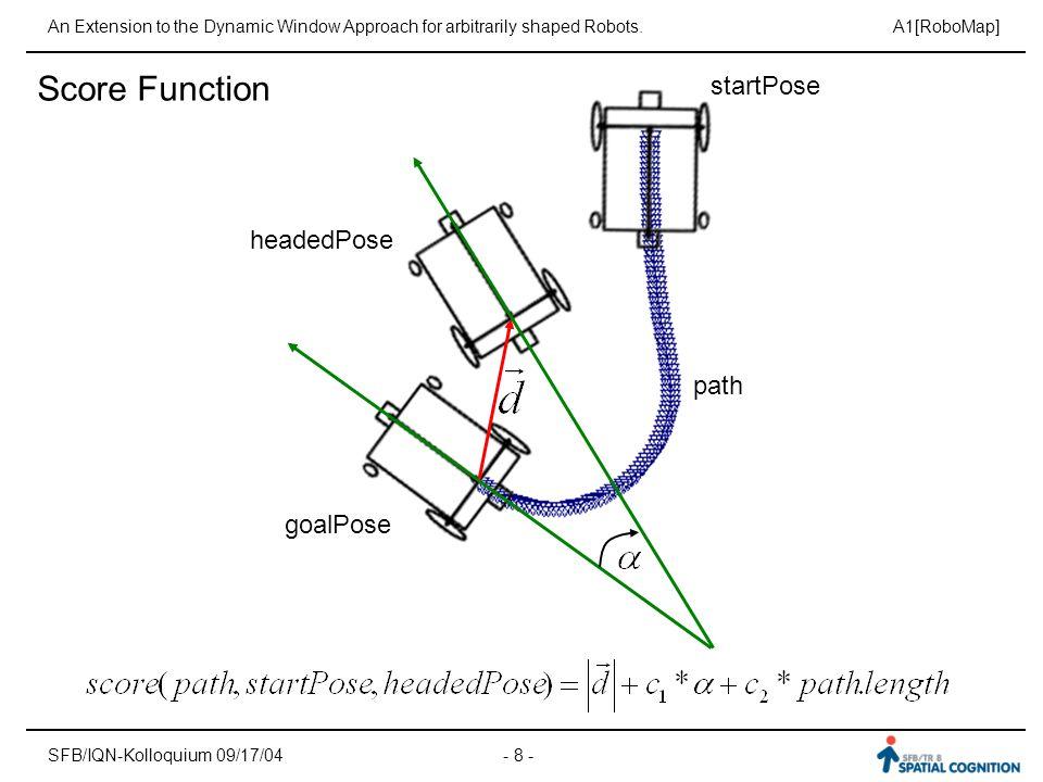 Score Function startPose headedPose path goalPose