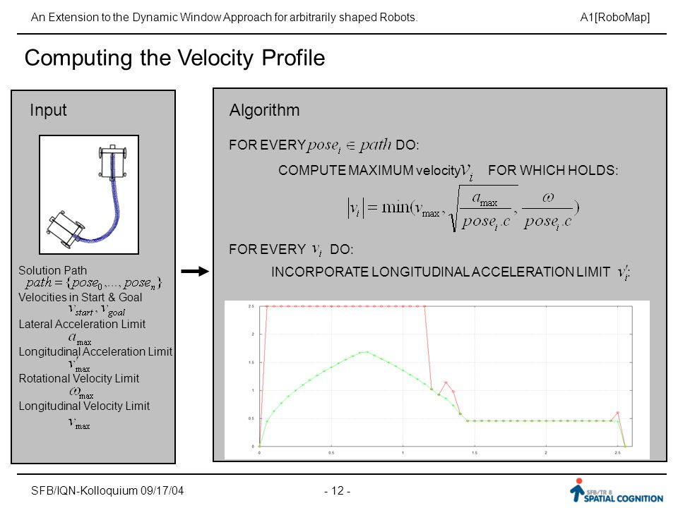 Computing the Velocity Profile