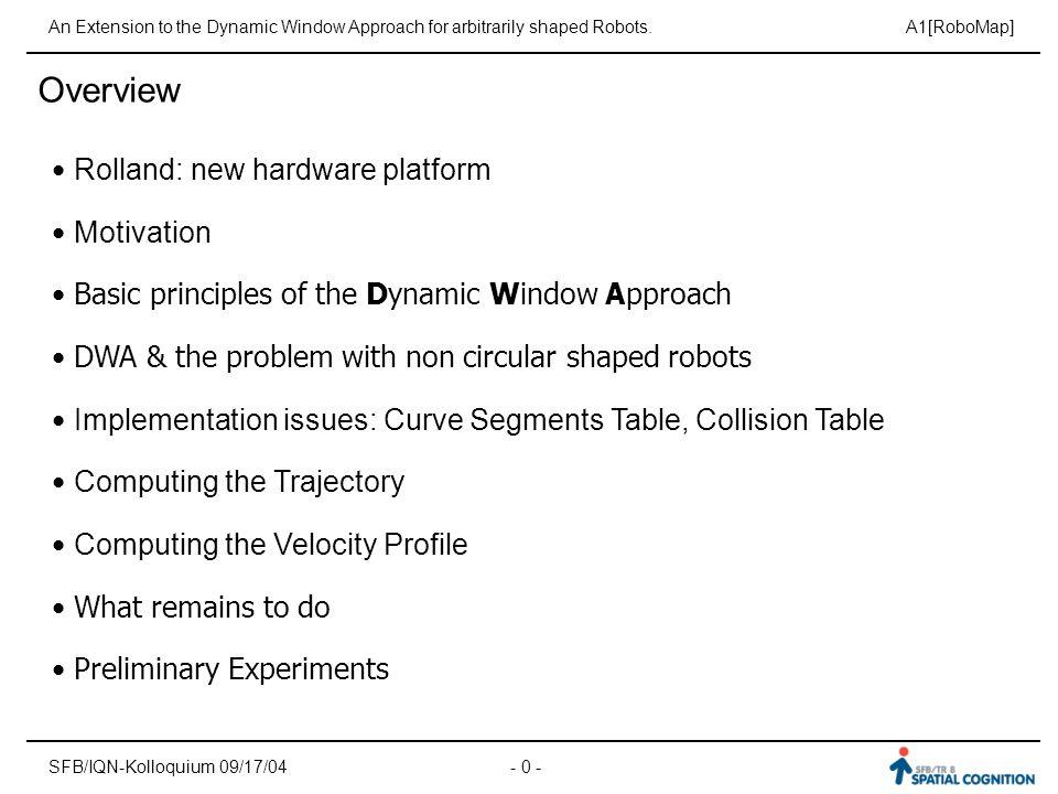 Overview Rolland: new hardware platform Motivation