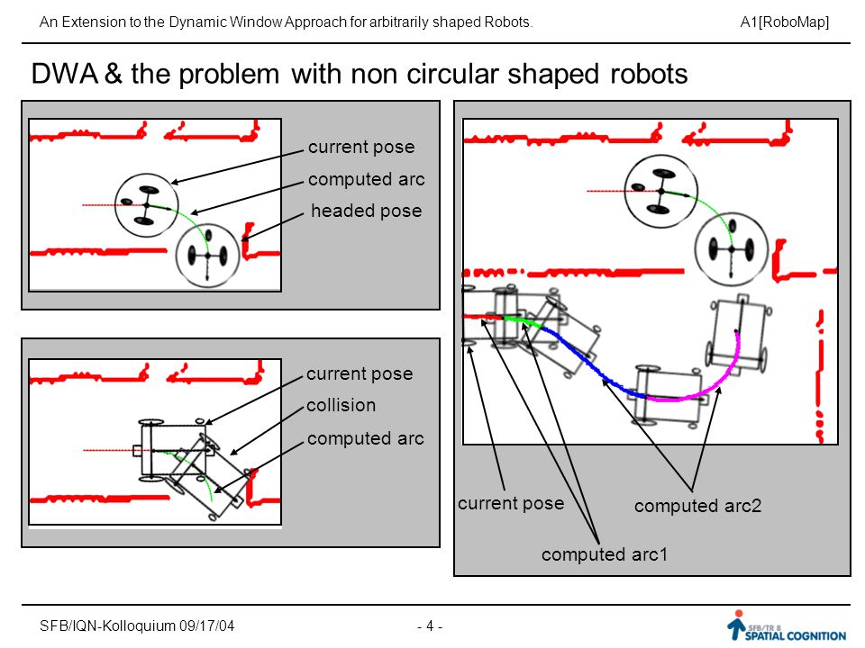 DWA & the problem with non circular shaped robots