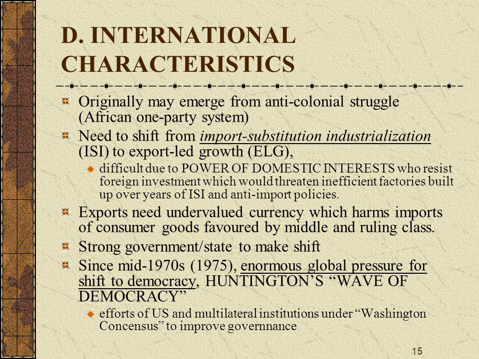 D. INTERNATIONAL CHARACTERISTICS
