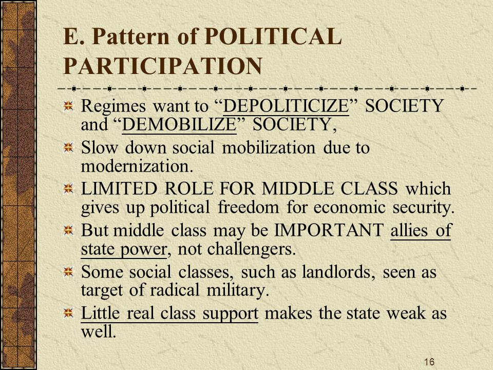 E. Pattern of POLITICAL PARTICIPATION