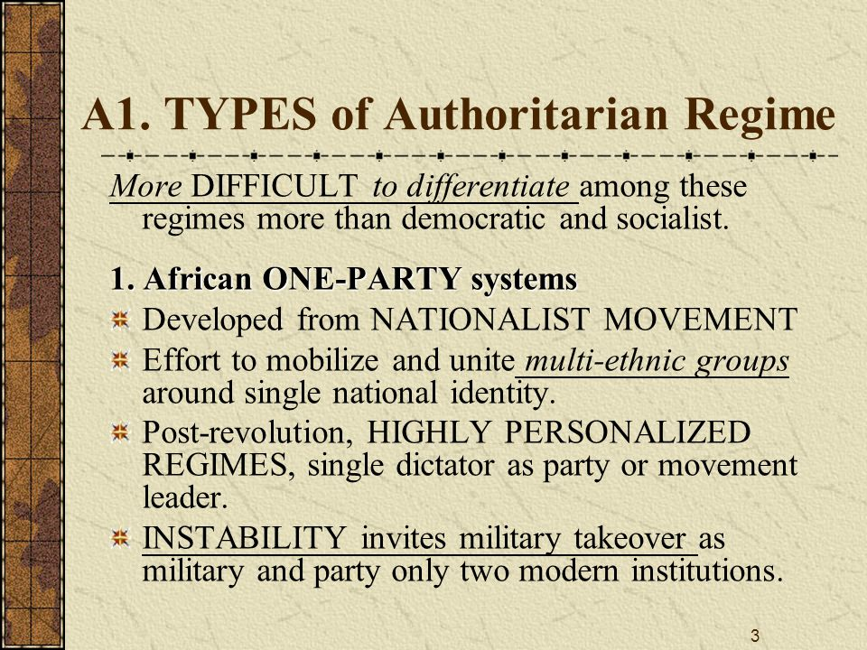 A1. TYPES of Authoritarian Regime