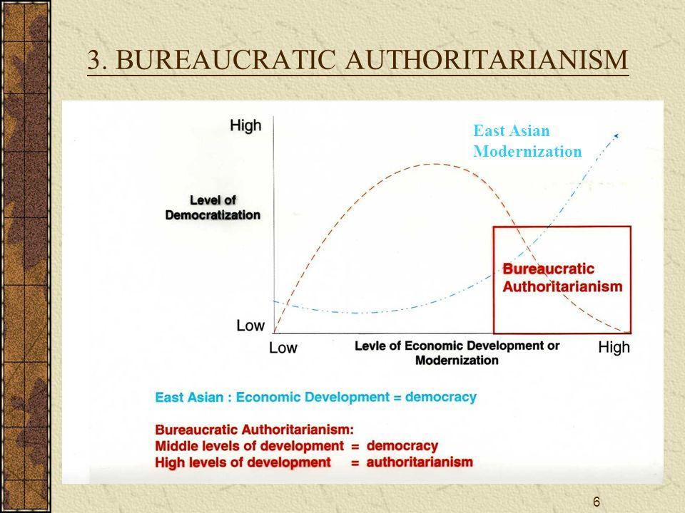 3. BUREAUCRATIC AUTHORITARIANISM