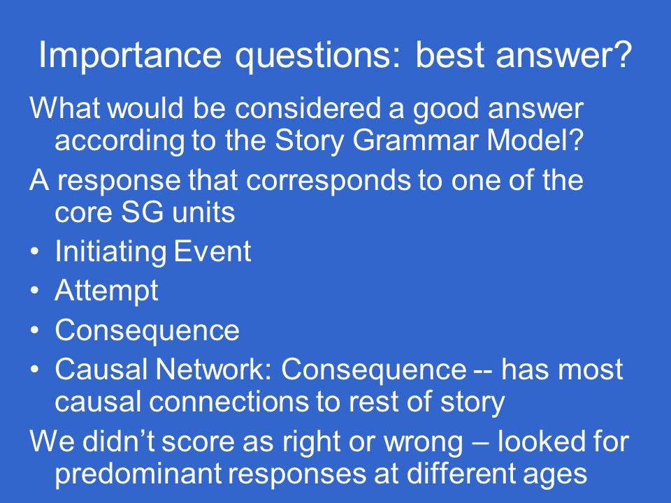 Importance questions: best answer