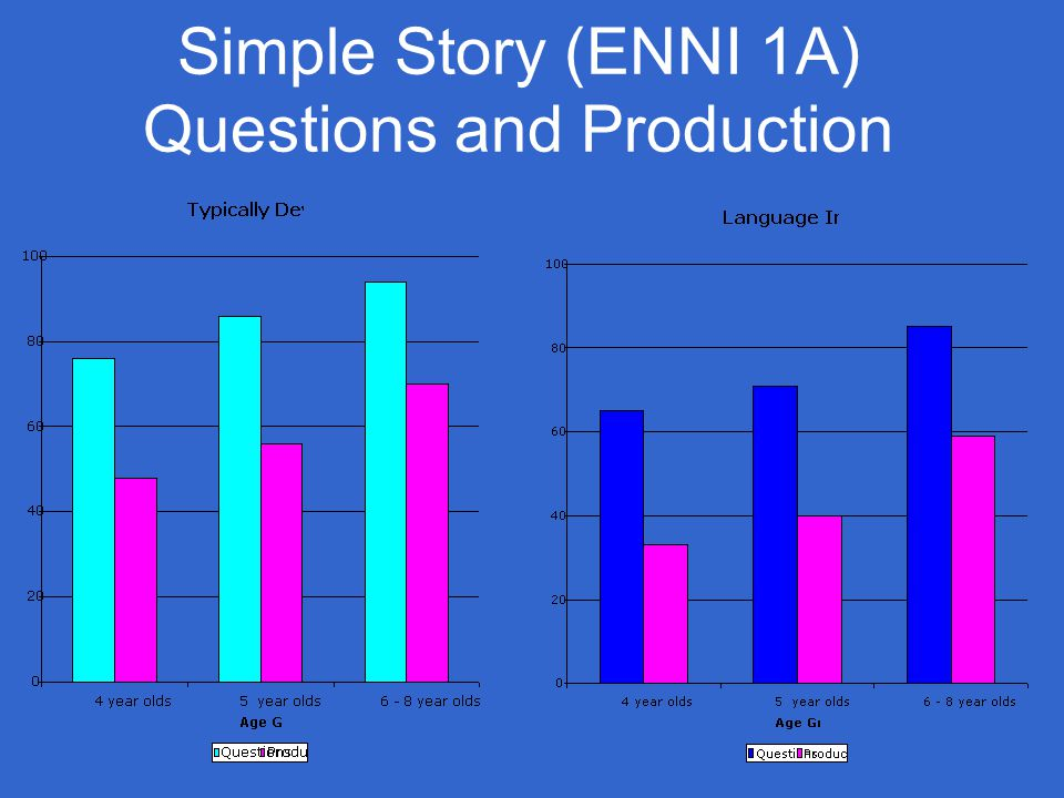Simple Story (ENNI 1A) Questions and Production