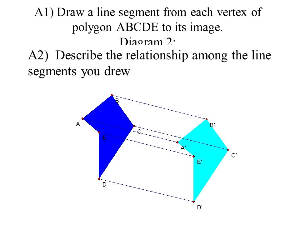 A2) Describe the relationship among the line segments you drew