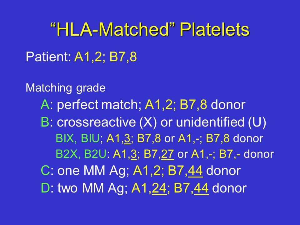 HLA-Matched Platelets