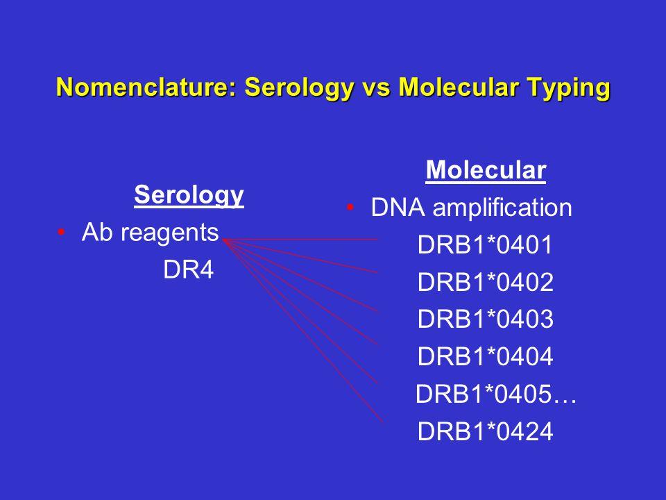 Nomenclature: Serology vs Molecular Typing