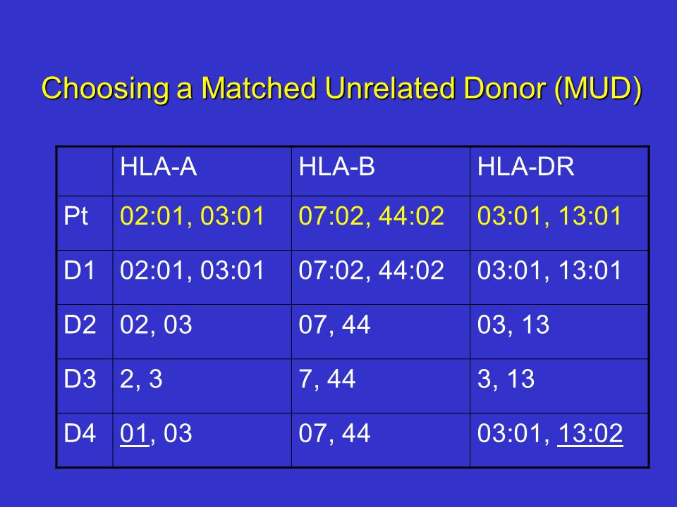 Choosing a Matched Unrelated Donor (MUD)