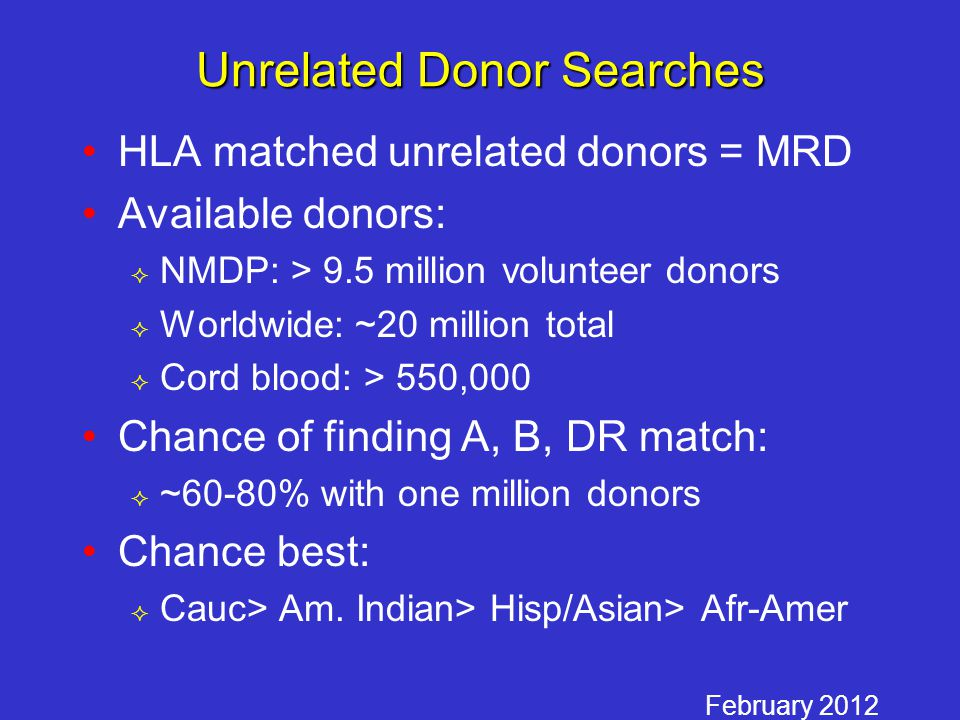 Unrelated Donor Searches