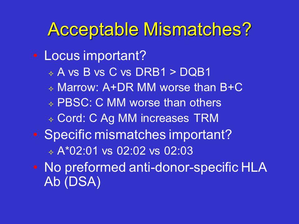 Acceptable Mismatches