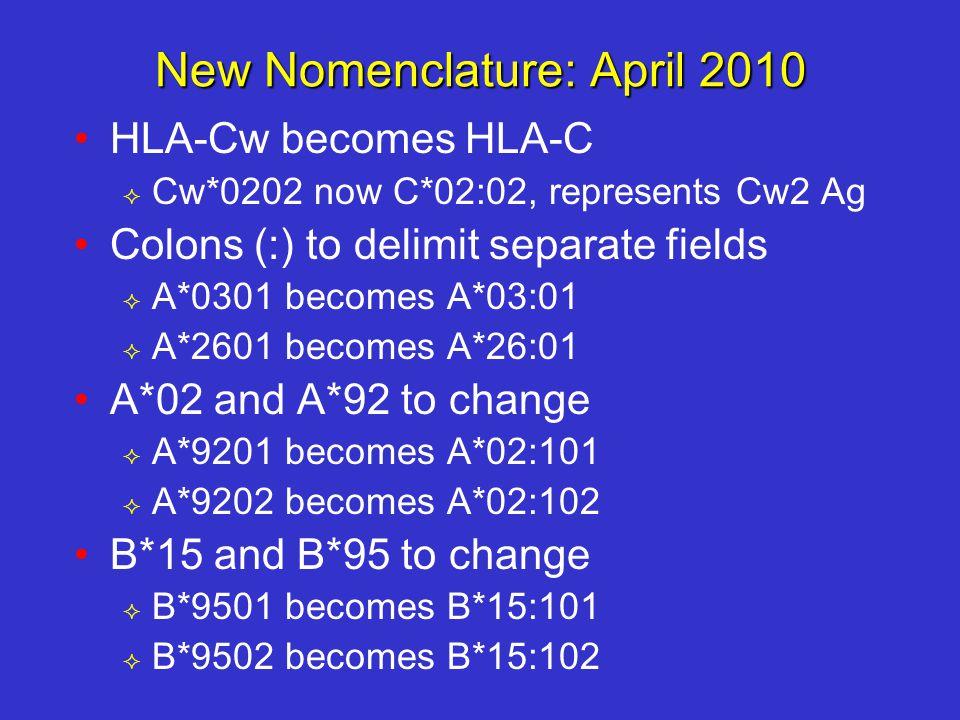 New Nomenclature: April 2010