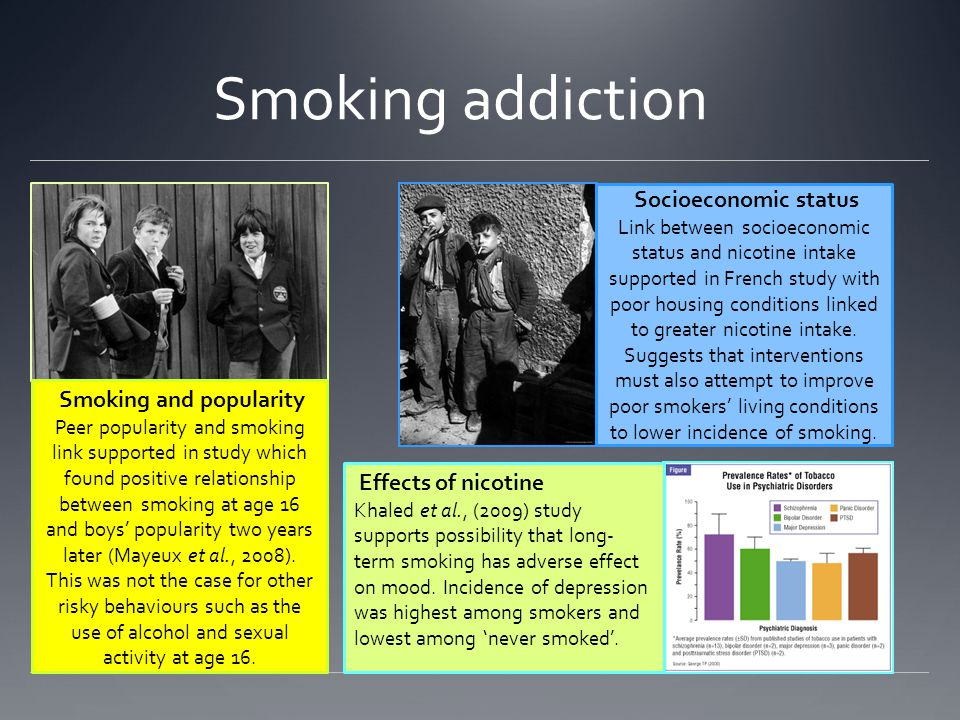 Smoking and popularity