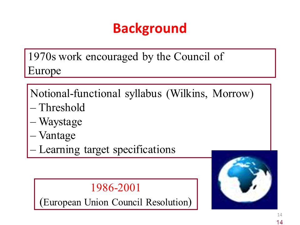(European Union Council Resolution)