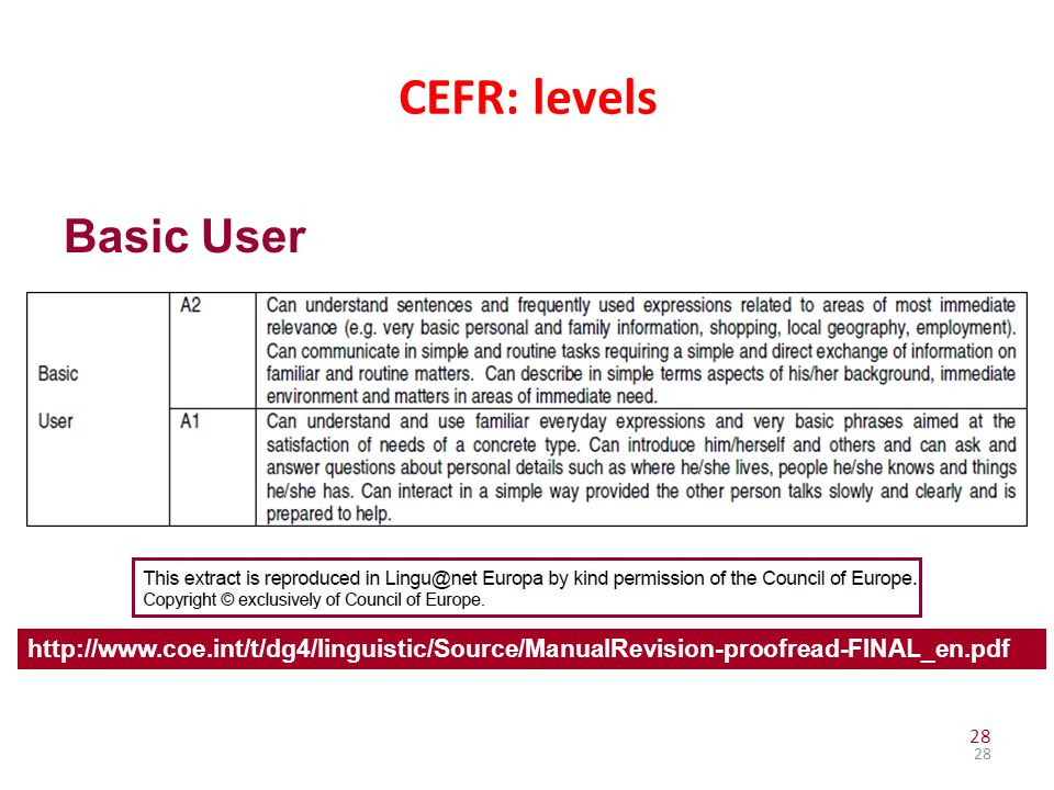 CEFR: levels Basic User
