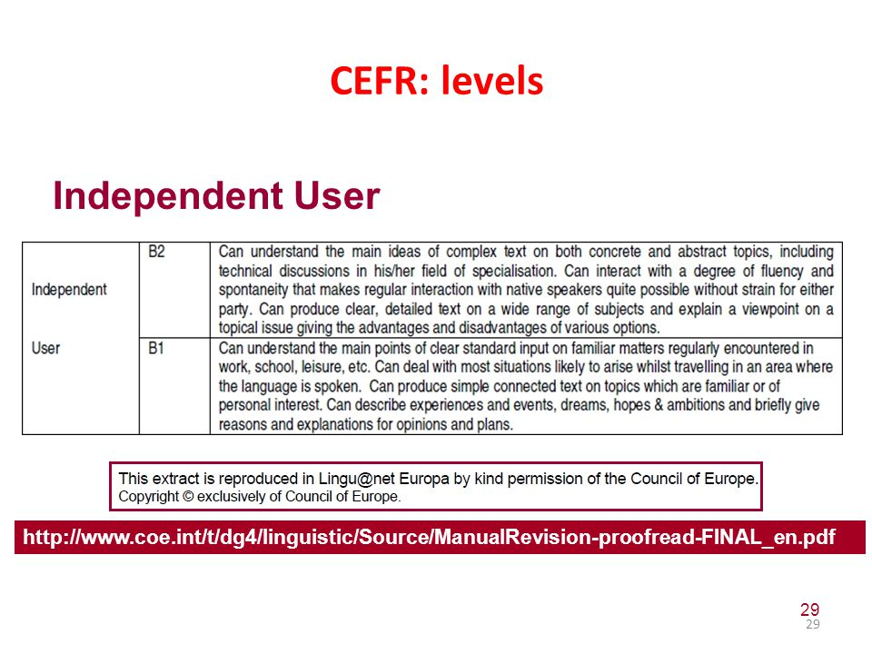CEFR: levels Independent User